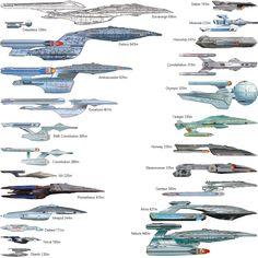 Google Image Result for http://starfleet.unblog.fr/files/2009/04/federationstarships.jpg
