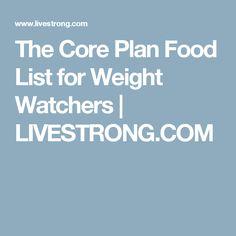 Weight Watchers No Count Food List Uk