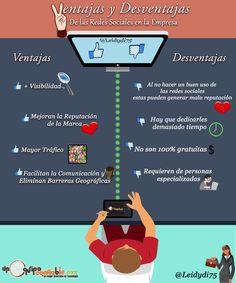 Infografia Ventajas y Desventajas de las Redes Sociales en la Empresa