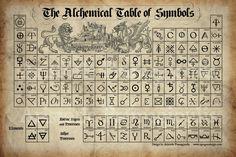 Alchemy Alphabet of Symbols Isaac Newton, Ancient Symbols, Mystic Symbols, Old Symbols, Viking Symbols, Egyptian Symbols, Viking Runes, Book Of Shadows, Magick