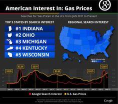 How much do rising gas prices affect Google search interest? http://googlepolitics.blogspot.ca/2012/03/how-much-do-rising-gas-prices-affect.html