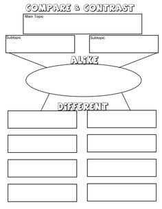 Worksheet Compare And Contrast Worksheets compare and contrast graphic organizers graphics on pinterest a organizer to two concepts or terms for instance main topic is mammals subtopics are bears rabbi