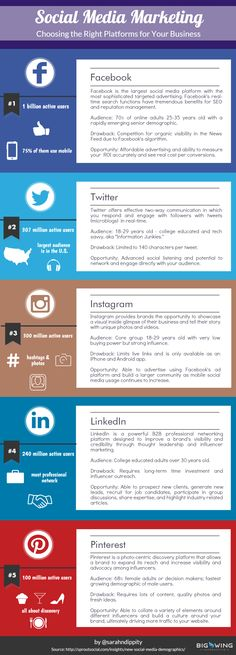Choosing the right social media platforms for your business infographic Seo Digital Marketing, Social Media Marketing, Marketing Strategies, Content Marketing, Social Media Trends, Social Media Images, Social Media Advantages, English Help, How To Use Facebook