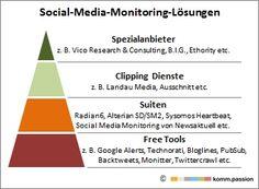 monitoring_dienstleister