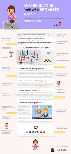 Anatomie d'une Page Web Optimisée - SEO Tools - Keyword Finders - Help you to find the least competitive keywords and keep track of the keywords in position. - - Anatomie d'une Page Web Optimisée Inbound Marketing, Marketing Services, Digital Marketing Strategy, Seo Services, Seo Optimization, Search Engine Optimization, Website Search Engine, Web Seo, Creer Un Site Web