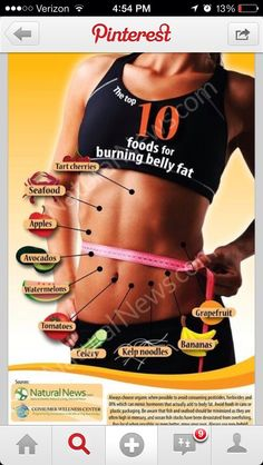 Foods To Burn Fat:) Now Your Not Supposed To Over Load On These Foods! But Eat A Healthy Portion!