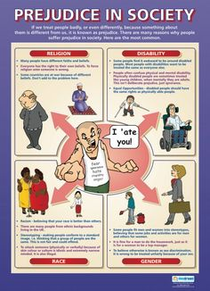 From our PSHE poster range, the Prejudice in Society Poster is a great educational resource that helps improve understanding and reinforce learning. Religious Studies, Religious Education, Social Studies Activities, Learning Resources, Presente Simple, Social Topics, Equality And Diversity, Gcse Revision, Inclusive Education