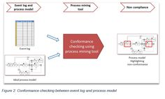 15_Process_Mining_Conformance.png