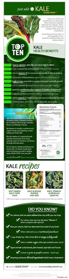 Kale Infographic | Top 10 health benefits of kale, interesting facts, nutritional info and recipes