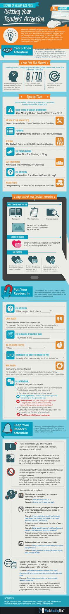 Capter et susciter l'attention des lecteurs d'un blog #Infographie