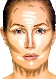 Good guide line for shading for faces. this is actually a make-up for faces blog post. but, could be used for copic coloring cheat sheet. ( where to highlight and contour)