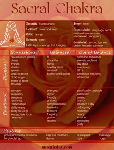 Your drive, passion and femininity reside at your Sacral chakra (lower abdomen). Want to be more attractive? Try opening Sacral chakra through exercise and