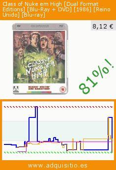 Class of Nuke em High [Dual Format Editions] [Blu-Ray + DVD] [1986] [Reino Unido] [Blu-ray] (Blu-ray). Baja 81%! Precio actual 8,12 €, el precio anterior fue de 43,49 €. https://www.adquisitio.es/import/class-of-nuke-em-high
