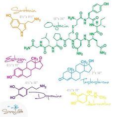 I would want serotonin