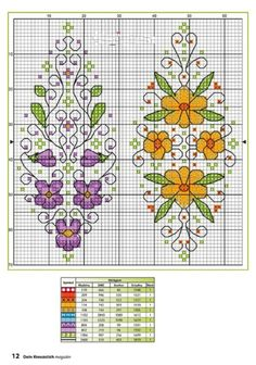 Thrilling Designing Your Own Cross Stitch Embroidery Patterns Ideas. Exhilarating Designing Your Own Cross Stitch Embroidery Patterns Ideas. Biscornu Cross Stitch, Blackwork Cross Stitch, Mini Cross Stitch, Cross Stitch Borders, Simple Cross Stitch, Cross Stitch Flowers, Cross Stitch Charts, Cross Stitch Designs, Cross Stitching