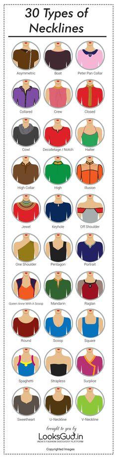 Fashion Terminology, Fashion Terms, Fashion Essay, Neckline Designs, Blouse Designs, Chudidhar Neck Designs, Dress Neck Designs, Fashion Design Drawings, Fashion Sketches