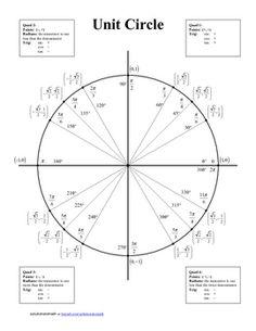 Blank Unit Circle | school | Pinterest | Blank unit circle and ...
