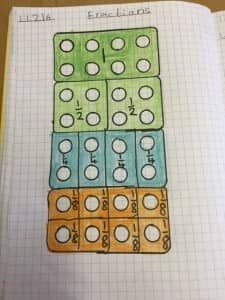 numicon fractions - Google Search