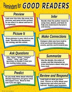 Teacher Created Resources Reminders For Good Readers Do C...