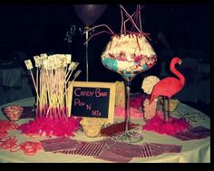 Candy Bar 18th Birthday Celebration Ideas Party Happy Candyland