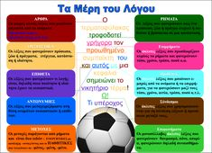 οἱ κανόνες τής γραμματικής - Поиск в Google Greek Language, Preschool Education, Visual Aids, Special Needs Kids, Child Love, Special Education, Grammar, Classroom, Teacher