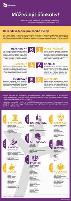 http://www.jobch.cz/cs/blog/muzete-byt-cimkoliv!-infografika