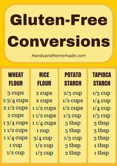 gluten to gluten-free conversions