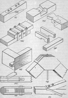 Carpentry Joints 324 http://chestofbooks.com/architecture/Building-Trades-Pocketbook/Carpentry-Joints.html#.Ub9C8Mu9KSM- ------------>>> Checkout #craftpro #router #cutters by #Woodfordtooling Woodworking Tools and Machines UK. http://www.pinterest.com/woodfordtooling/craftpro-router-cutters/