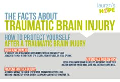 Wearing a #medicalid is important after a #TraumaticBrainInjury. #TBI patients can have symptoms long after their injury. #infographic #brain #braininjury