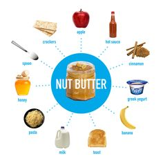 11 things that taste amazing with nut butter.