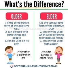 ♥️OLDER vs ELDER...Many students get confused by these words but the difference between them is really really simple. ** Don't forget to: ✔️like and follow ✔️tag your friends ✔️visit me at englishlessonviaskype.com