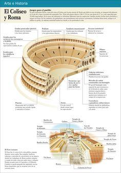 Biblioteca Scuola Italiana de Viña del Mar: ¿Qué es una infografía?