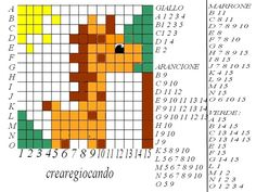 Ciao a tutti, ancora un lavoretto in pixel art, questa volta la protagonista sara' la signora giraffa!!!! Volevo mettere come faccio molte volte una piccola filastrocca ma poi ho pensato di optare per una presentazione del mammifero, cosi' da far capire a che specie appartiene, e di cosa si ciba principalmente, come vedete va poi …