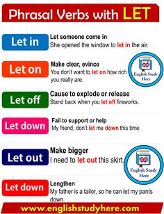Phrasal Verbs with LET in English - English Study Here Teaching English Grammar, English Writing Skills, English Vocabulary Words, Learn English Words, Grammar And Vocabulary, English Language Learning, English Study, English English, English Tips