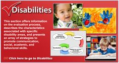 Do2Learn: Educational Resources for Special Needs  This is a great website for both special educators and general educators. It provides chracteristics and strategies for several different dissabilities. It has activities and tools for the different academic subject areas. It dedicates an entire section to social skills. It provides info, activities and tools for teaching communication skills, social behavior and emotion. It gives info on visual schedules and behavior management.