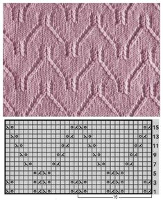 53 Ideas For Knitting Stitches Easy Lace Knitting Room, Sweater Knitting Patterns, Easy Knitting, Knitting Stitches, Knitting Yarn, Crochet Kids Hats, Knitted Hats, Stitch Patterns, Knitting