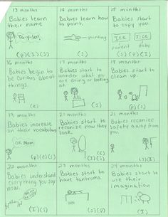 FACS Classroom Ideas: Child Development, great idea for the second year.