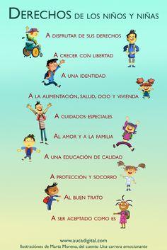 Día Internacional de los Derechos del Niño Derechos de los niños y niñas