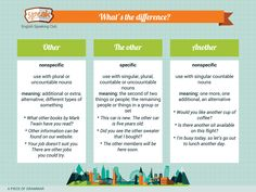 What's the difference? Uncountable Nouns, Grammar Tips, English Grammar, Writing Tips, Meant To Be, Teacher, Activities, Words, Easy