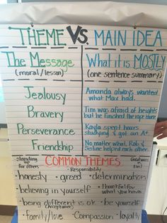 Theme vs main idea anchor chart for our 4th grade character unit.