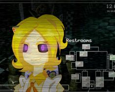 [Pøst 21]Oh!! hello#chica is coming at #night