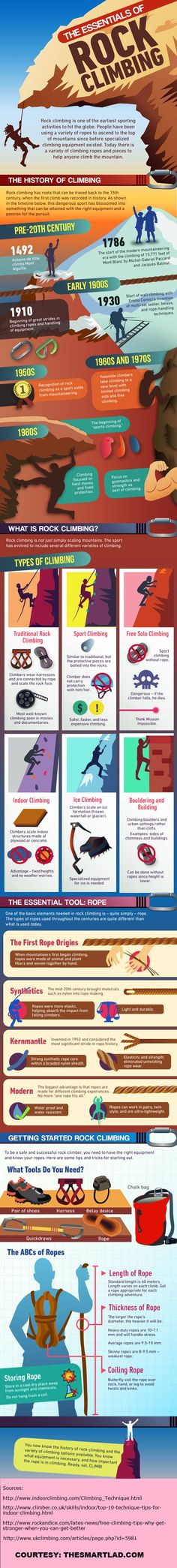 Beginners Guide to Rock Climbing- Sports Infographic. Topic: mountaineering, mountain climber, ice climbing, alpine, wall.
