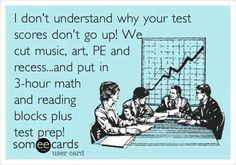 Go figure. #education