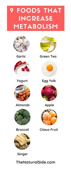 9 Foods That Increase Metabolism to weight loss fast metabolism foods metabolism boost boost your metabolism increase metabolism via Foods That Increase Metabolism, Metabolism Boosting Foods, Metabolism Booster, Fast Metabolism Diet, Metabolic Diet, Boost Your Metabolism, Metabolism Supplements, Nutrition Education, Proper Nutrition