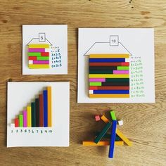 Not sure how to use that container of cuisenaire rods in your classroom? These Cuisenaire Houses from our Grade Math Centers eBook are a fun way to find all the combinations for a given number. Math Classroom, Kindergarten Math, Teaching Math, Math Manipulatives, Numeracy, Math Fractions, Singapore Math, Math Coach, Early Math