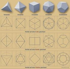 Origami for Everyone – From Beginner to Advanced – DIY Fan - Her Crochet Origami Wall Art, Origami Paper Art, Paper Crafts, Concrete Crafts, Concrete Art, Concrete Projects, Geometry Art, Sacred Geometry, Nature Geometry