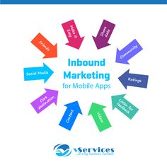 #DigitalMarketing #SMM #Mpgvip #defstar5 #Marketing #makeyourownlane #growthhacking #SEO #ff #SEM Seo Services Company, Best Seo Services, Seo Company, Promote Your Business, Mobile App, Social Media Marketing, Content, This Or That Questions, Mobile Applications