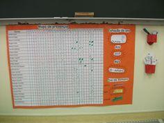 Mapa de presenças/calendário Kids Church, Office Supplies, Bullet Journal, Classroom, Kindergarten Jobs, Maps, Beginning Of The School Year, 1st Day Of School, Teaching Supplies