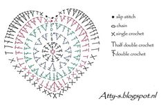 Heartcharts | par atty's