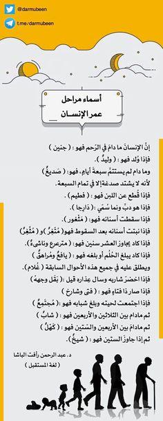 أسماء مراحل عمر الإنسان.